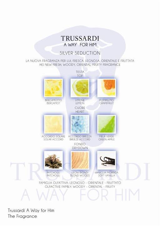 Trussardi A Way for Him